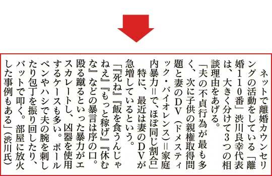 アサヒ芸能2009年12月24日号にて『急増中「離活男」の仰天「別れたい理由」』という記事で取材を受け、コメントをさせていただきました。