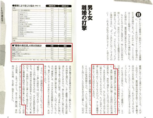 2010年5月20日発刊『大人のくらべる大事典』に掲載されました。