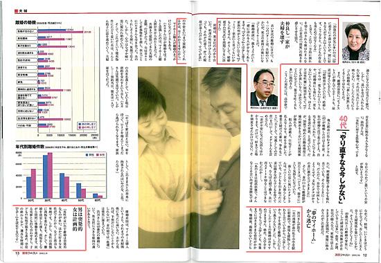 読売ウィークリー2月1日号の『夫は知らない妻のXデー 30・40・50年代別離婚回避術』